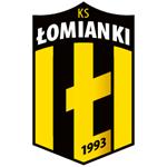 KS Łomianki II - RKS Okęcie 10:0 - RKS Okęcie Warszawa